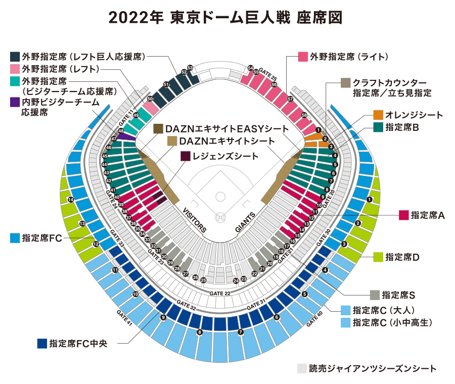 GIANTS TICKET INFORMATION